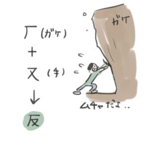 反という漢字の成り立ちを説明しているイラスト