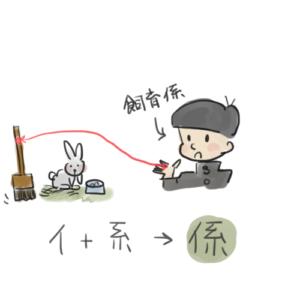 人と何かが糸で繋がることで、「係」という漢字が成り立っていることを表すイラスト