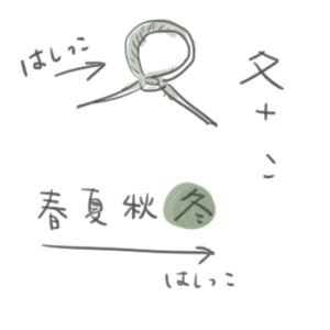 冬という漢字の成り立ちを説明しているイラスト