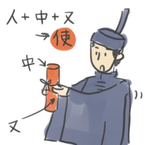 使という漢字の成り立ちを説明しているイラスト