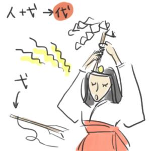 代という漢字の成り立ちを説明しているイラスト