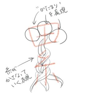 累という漢字の成り立ちを表したイラスト