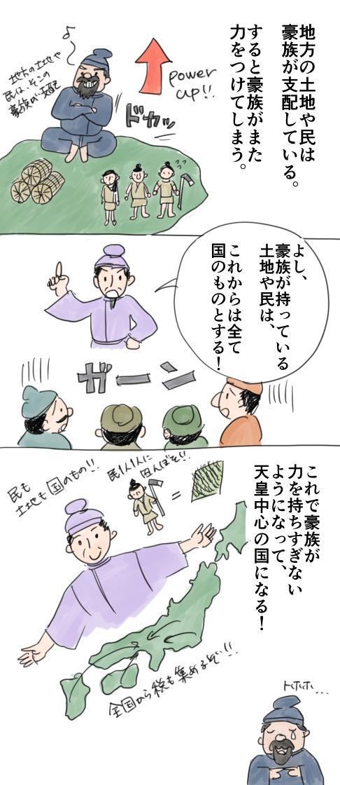 大化改新により、土地と民は国のものをなったことを説明する漫画