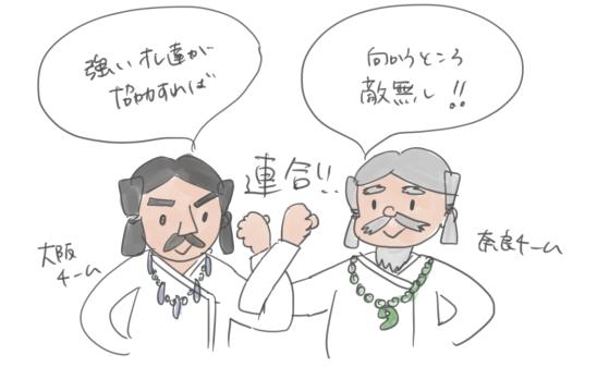 大阪と奈良の豪族が連合して大和政権を作ったことを表すイラスト