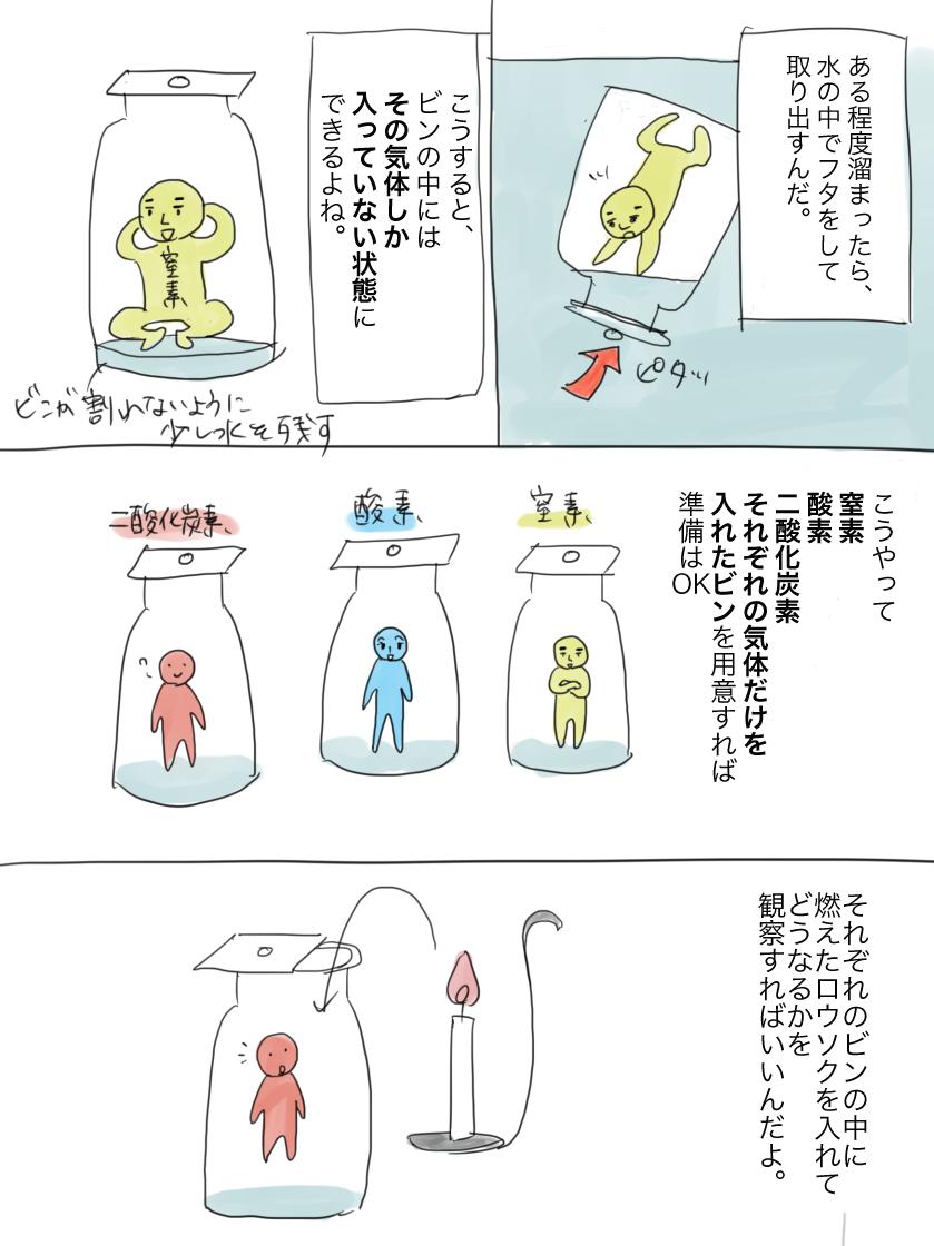 窒素・酸素・二酸化炭素のうち燃やす力があるものを見つける実験の漫画