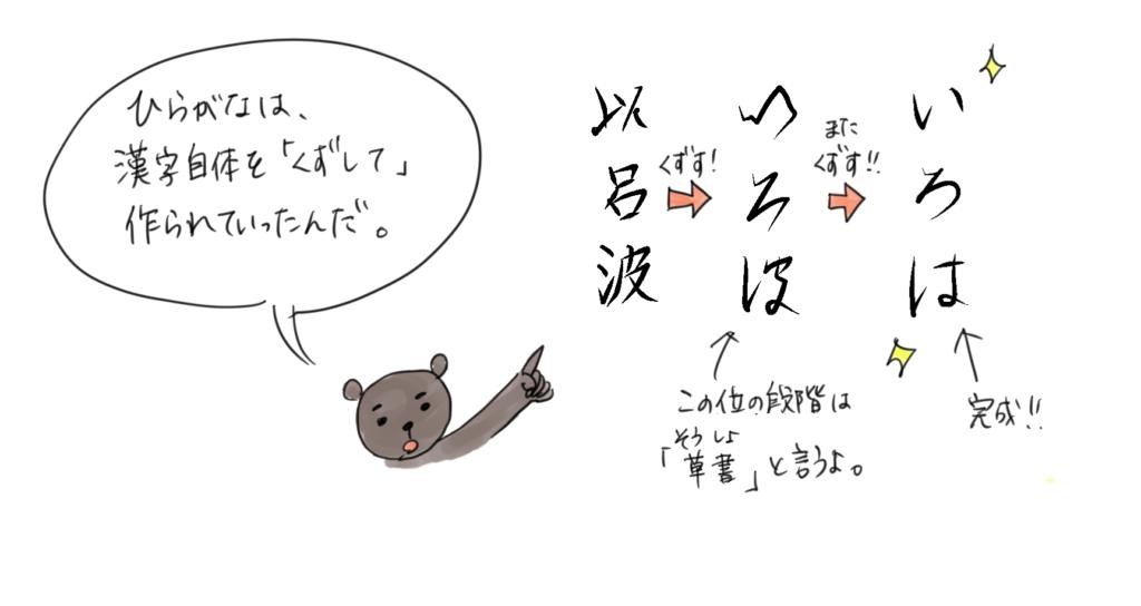 ひらがなが漢字をくずして作られたことを説明するイラスト