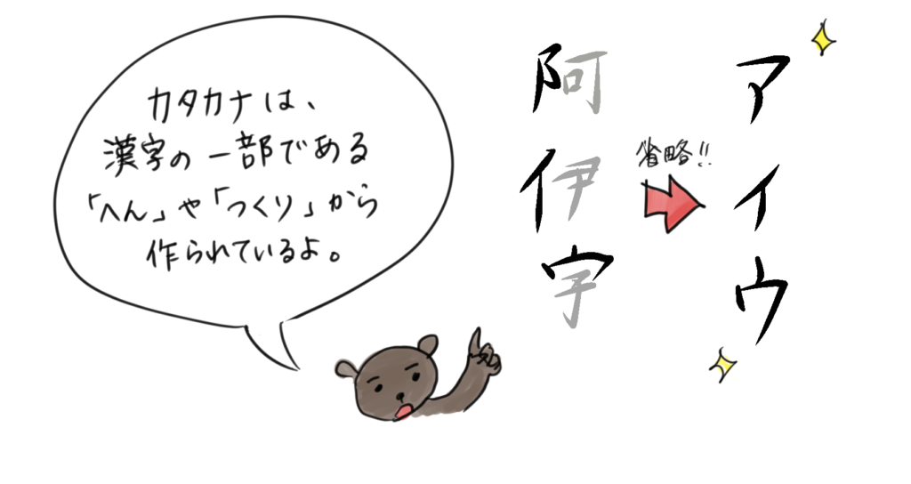 カタカナが漢字のへんやつくりから作られていることを説明するイラスト