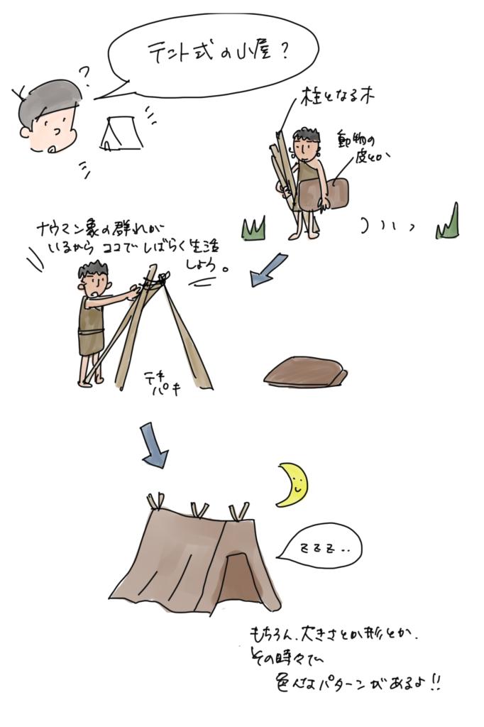 高校日本史「旧石器時代」を5分で学習しよう!漫画と簡単な説明で ...
