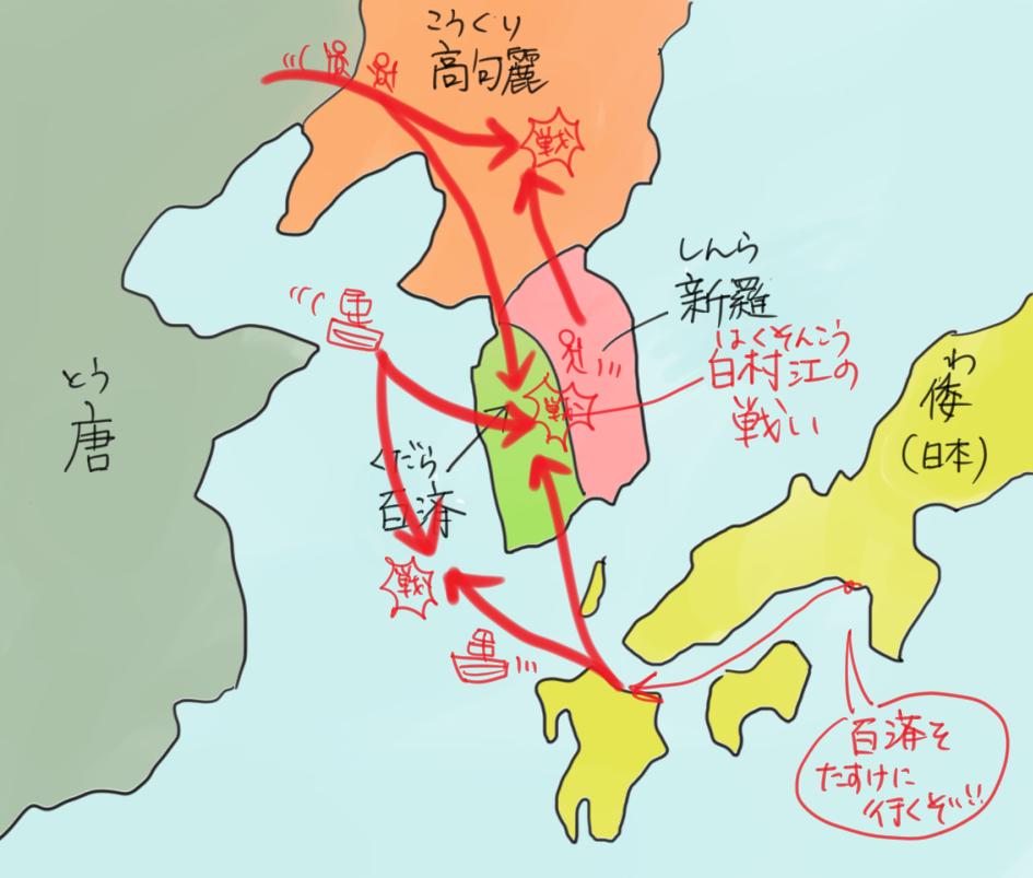 白村江の戦いの国同士の関係を表すイラスト