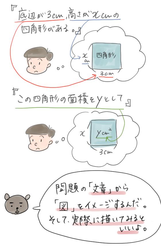 算数の文章問題から図のイメージを思い描いている男の子