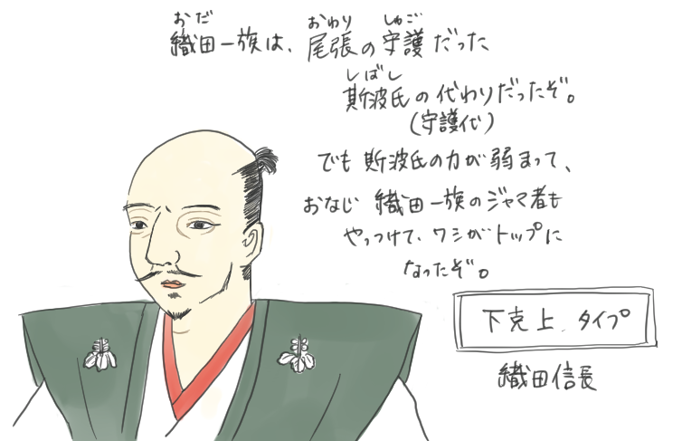 織田信長の肖像画と、どんな人物かを説明したイラスト