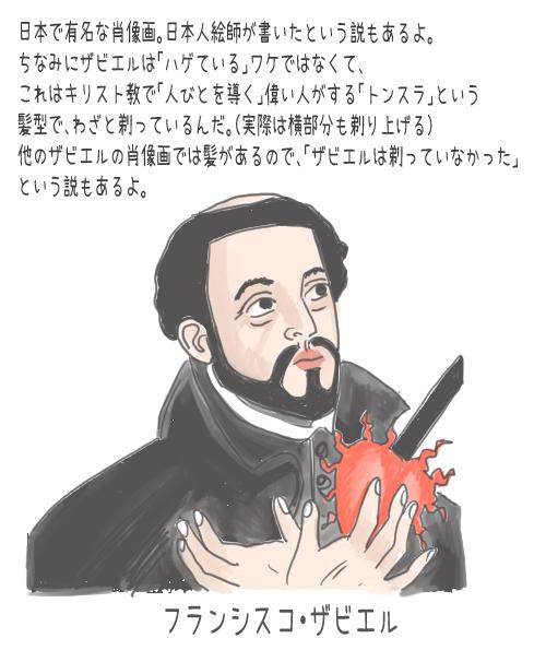 フランシスコザビエルのイラスト