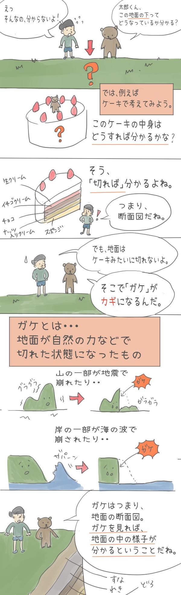 がけを見れば地面の中の様子が分かることを説明した漫画