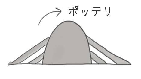 溶岩ドームのイラスト