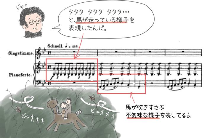 シューベルト魔王の楽譜のイラスト