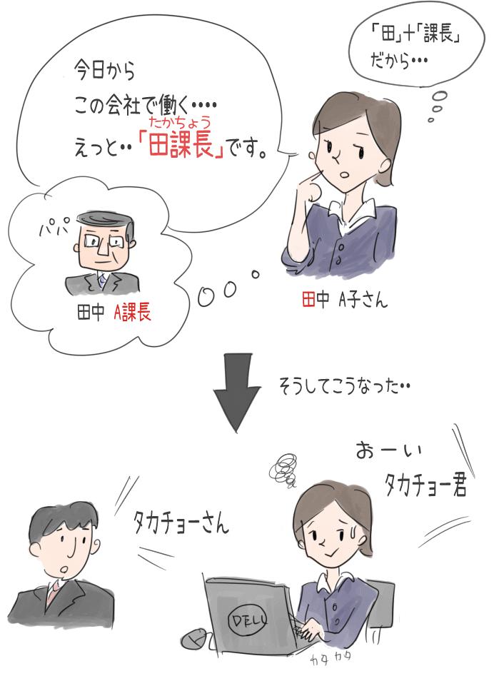 清少納言の名前の付け方の説明のイラスト