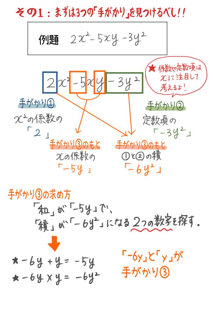 数学因数分解たすきがけの裏ワザの画像