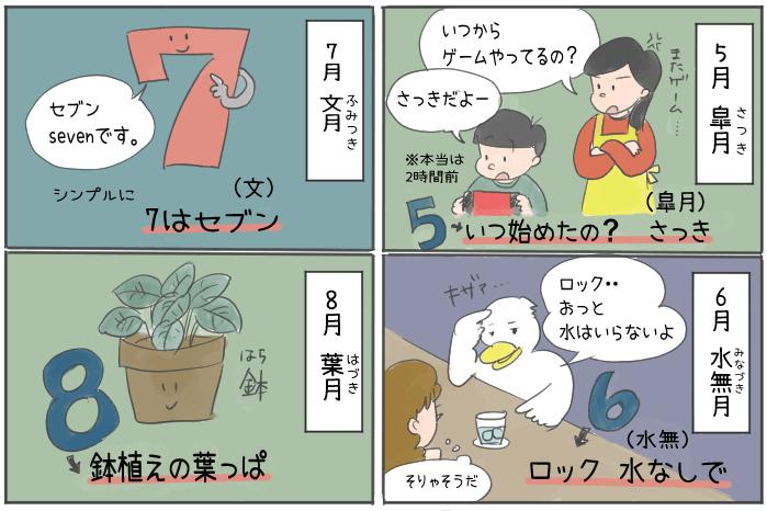 陰暦の語呂合わせの覚え方のイラスト