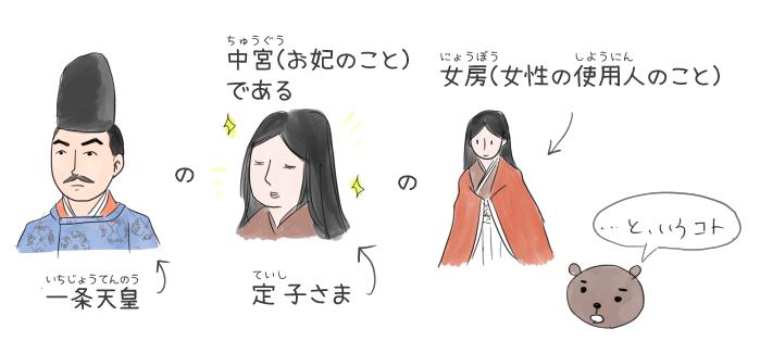 一条天皇と定子と女房の関係のイラスト