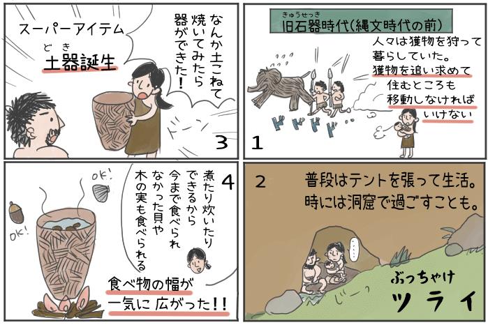旧石器時代に土器が登場したことを説明するイラスト