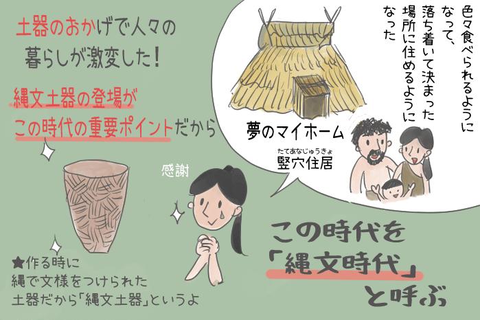 縄文時代の始まりのイラスト