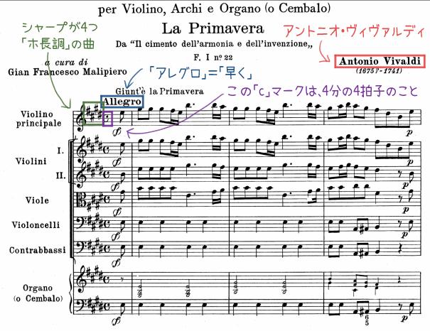 ヴィヴァルディ「春」の情報についての画像