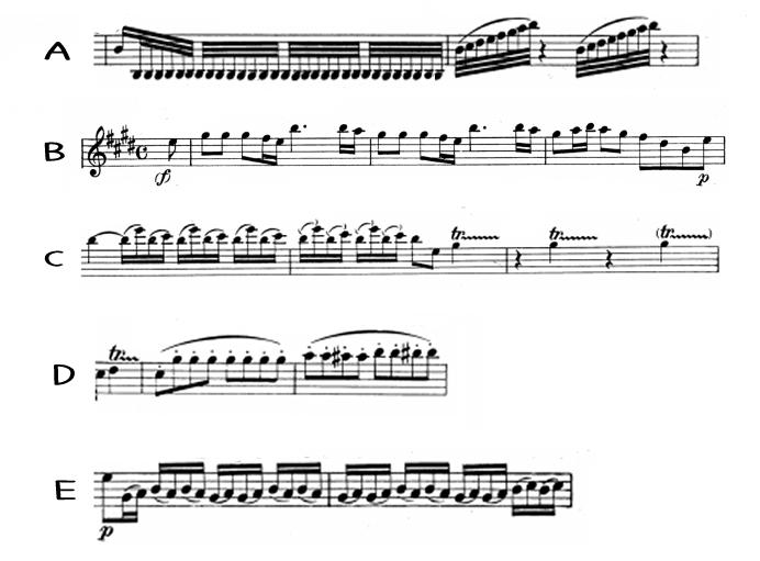 ヴィヴァルディ四季「春」のソネットと曲の組み合わせのイラスト