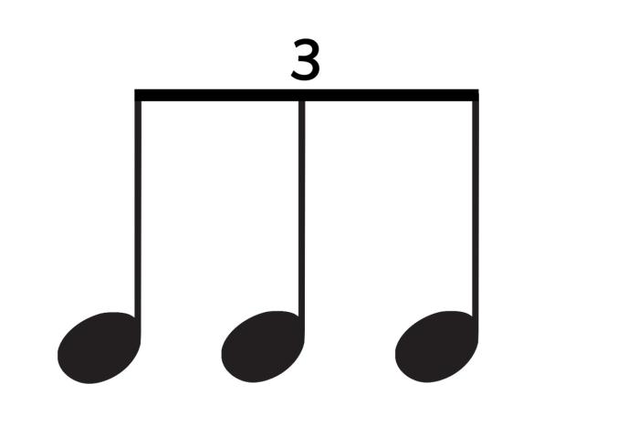 3連符のイラスト