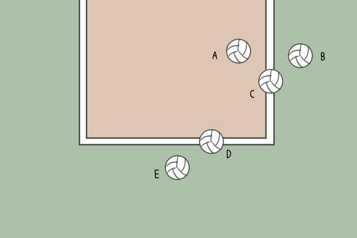 バレーボールのボールインとボールアウトの問題のイラスト