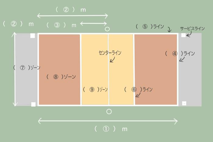 バレーボールコートについてテスト問題のイラスト
