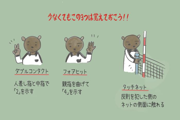 バレーボールのルールのイラスト