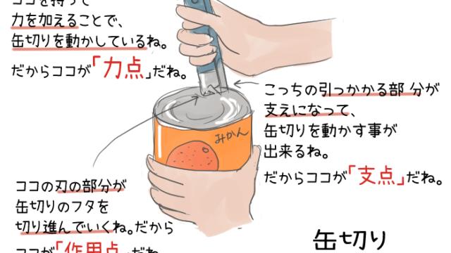 缶切りの力点・支点・作用点のイラスト