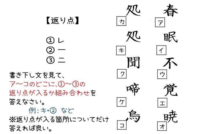 漢詩「春暁」の返り点の位置についての画像