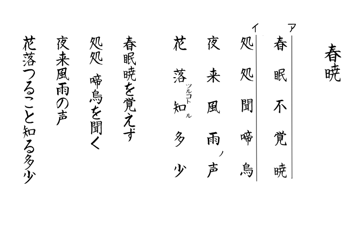 漢詩「春暁」の画像