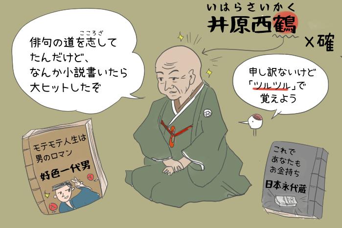 井原西鶴と代表作のイラスト