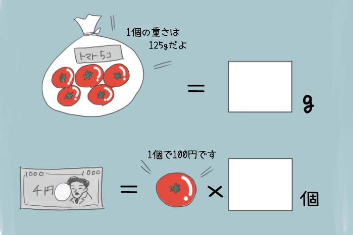 1000円でいくつトマトが買えるかの問題のイラスト