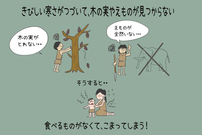 縄文時代の人々の厳しい食生活のイラスト