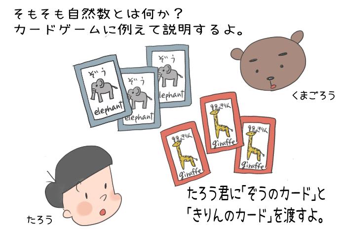 自然数とは何かを覚えるカードゲームのイラスト