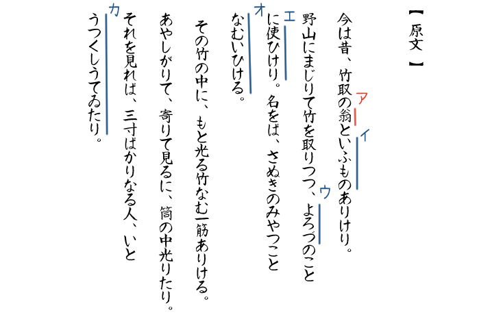 竹取物語のテスト問題の画像
