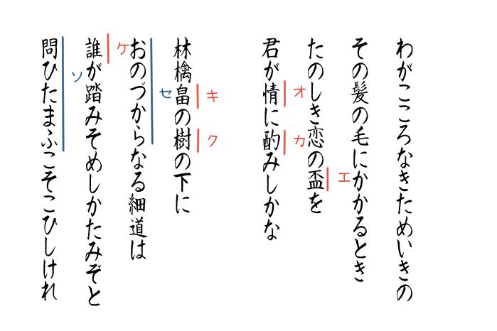 島崎藤村の初恋のイラスト