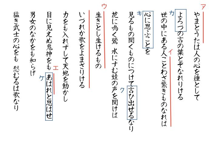 古今和歌集仮名序のテスト問題の画像