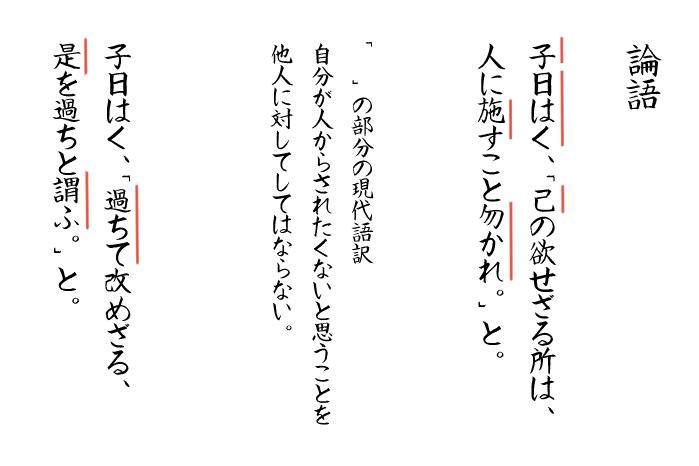 孔子の論語についての問題の画像