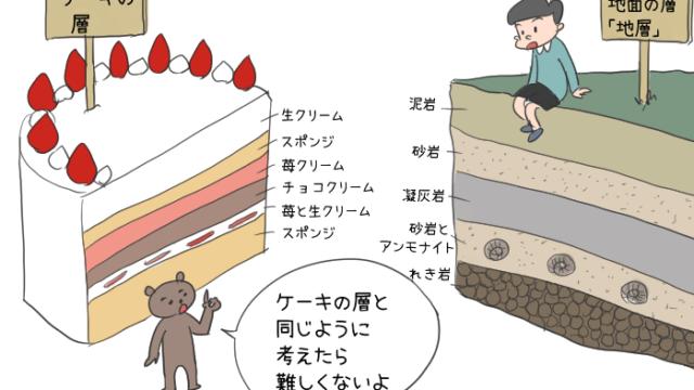 地層はケーキの層と同じように考えるとわかりやすいイラスト